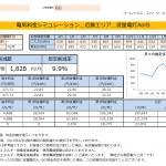太地町K様 従量電灯A 年間【21,931円】お得