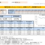 太地町T協同組合様 14kVA契約 年間【108,051円】お得