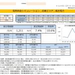 那智勝浦町O様 低圧電力7kw契約 年間【14,537円】お得