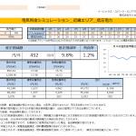 那智勝浦町M様 低圧電力4kw契約 年間【5,423円】お得