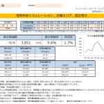 新宮市F様 低圧電力33kW契約 年間【46,213円】お得