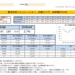 新宮市M様 従量電灯A 年間【2,010円】お得
