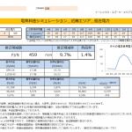 那智勝浦町O様 低圧電力4kW 年間【5,506円】お得
