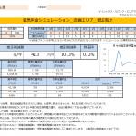 那智勝浦町O様 低圧電力4kW 年間【4,953円】お得