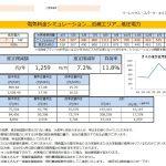 那智勝浦町K様 低圧電力7kW 年間【15,114円】お得