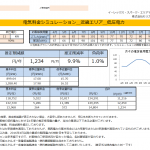 三重県紀宝町Y様 低圧電力11kW契約 年間【14,804円】お得