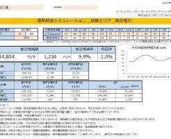 三重県紀宝町Y様低圧電力11KW契約