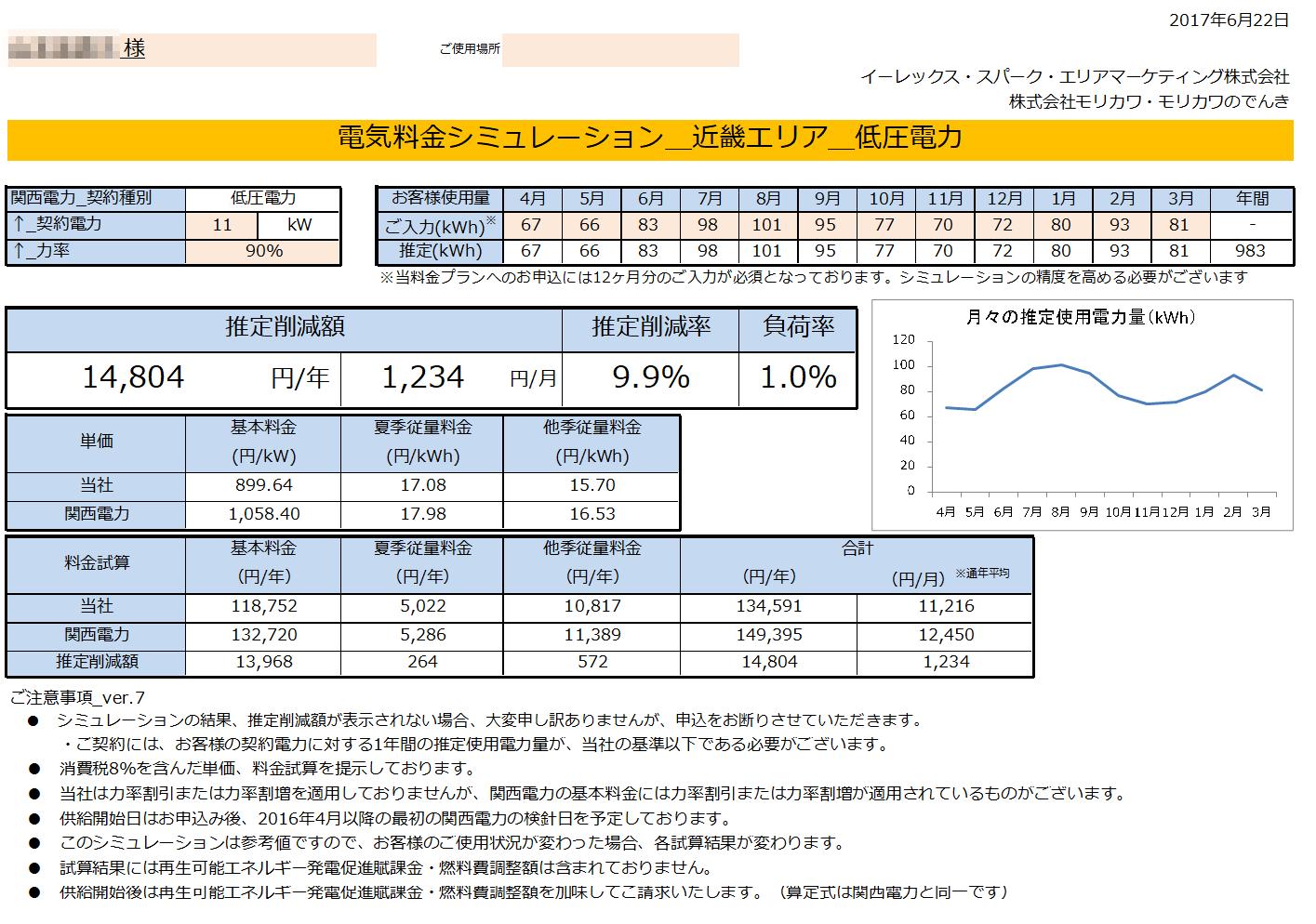 三重県紀宝町Y様 低圧電力11kW契約