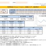 那智勝浦町K様 低圧電力9kW 年間【11,689円】お得
