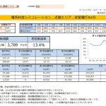 太地町K様 従量電灯B 9KVA契約 年間【45,468円】お得