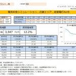 新宮市K様 従量電灯B 10KVA契約 年間【42,572円】お得