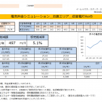 新宮市S様 従量電灯A 年間【5,966円】お得