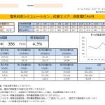 三重県紀宝町S様 従量電灯A 年間【4,624円】お得
