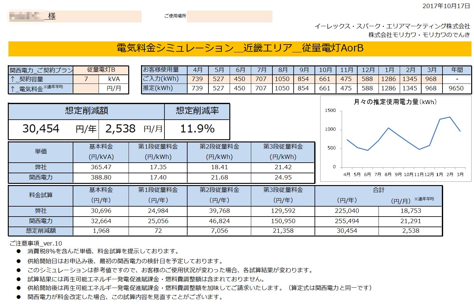 新宮市K様 従量電灯B 7KVA契約 年間【30,454円】お得