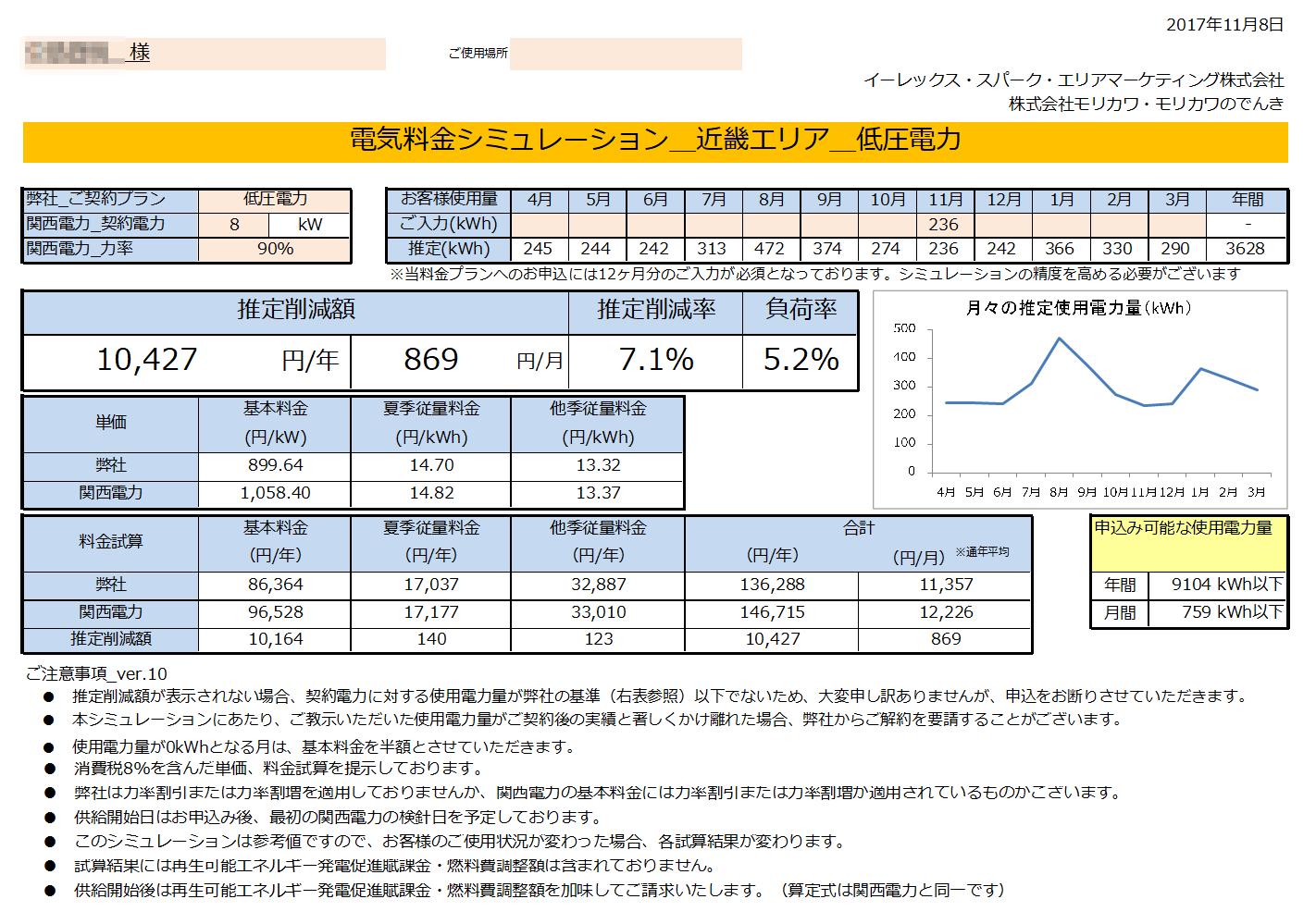 那智勝浦町N様 低圧電力8KW契約 年間【10,427円】お得