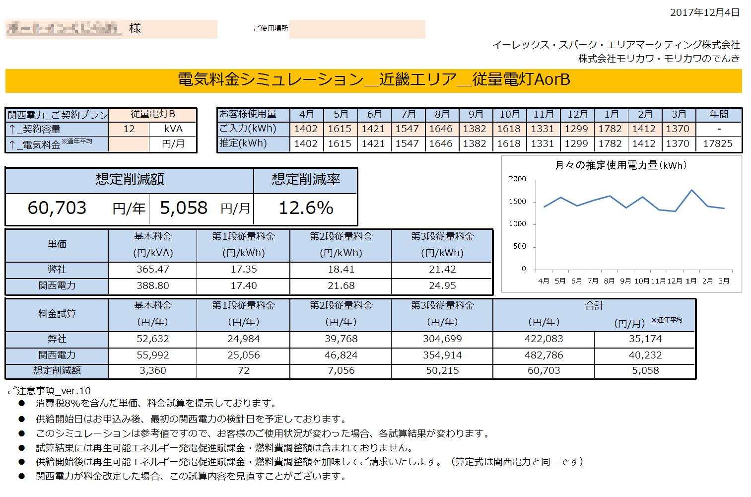 太地町B様 従量電灯B 12kVA契約 年間【60,703円】お得