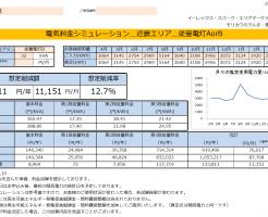 那智勝浦町M様 従量電灯B 32kVA契約 年間【133,811円】お得