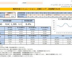 新宮市K様 従量電灯A 年間【16,740円】お得
