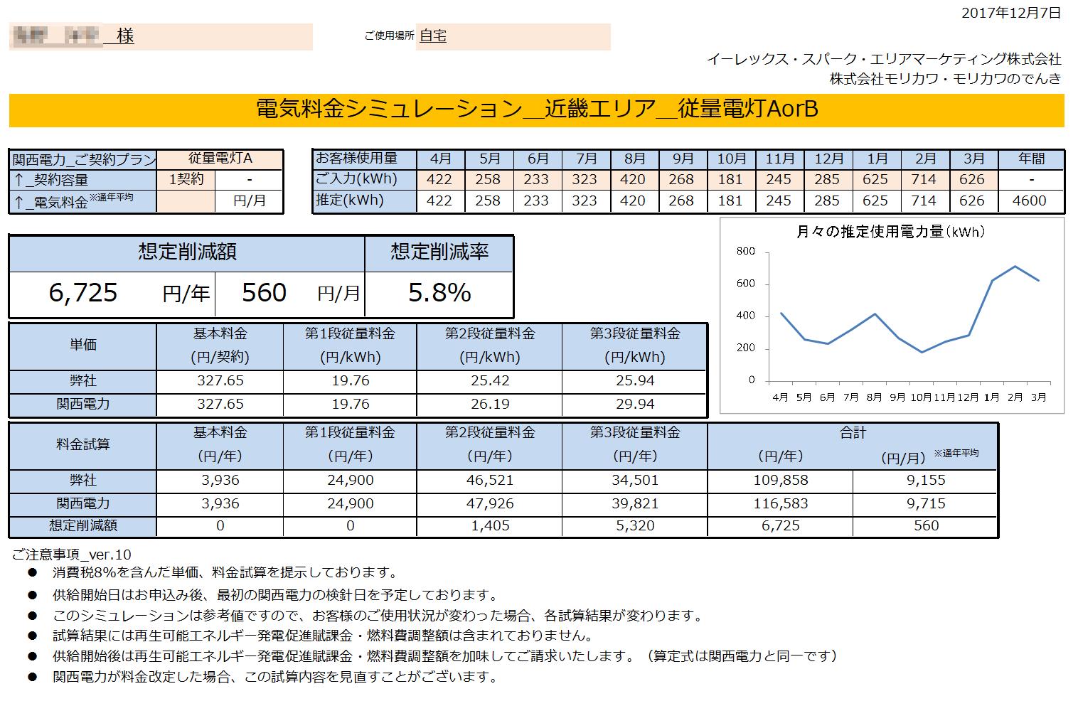 太地町K様 従量電灯A 年間【6,725円】お得