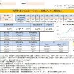 那智勝浦町U様 低圧電力32kW契約 年間【41,359円】お得