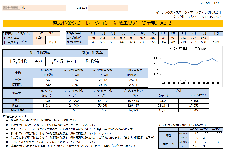 那智勝浦町M様 従量電灯A 年間【18,548円】お得