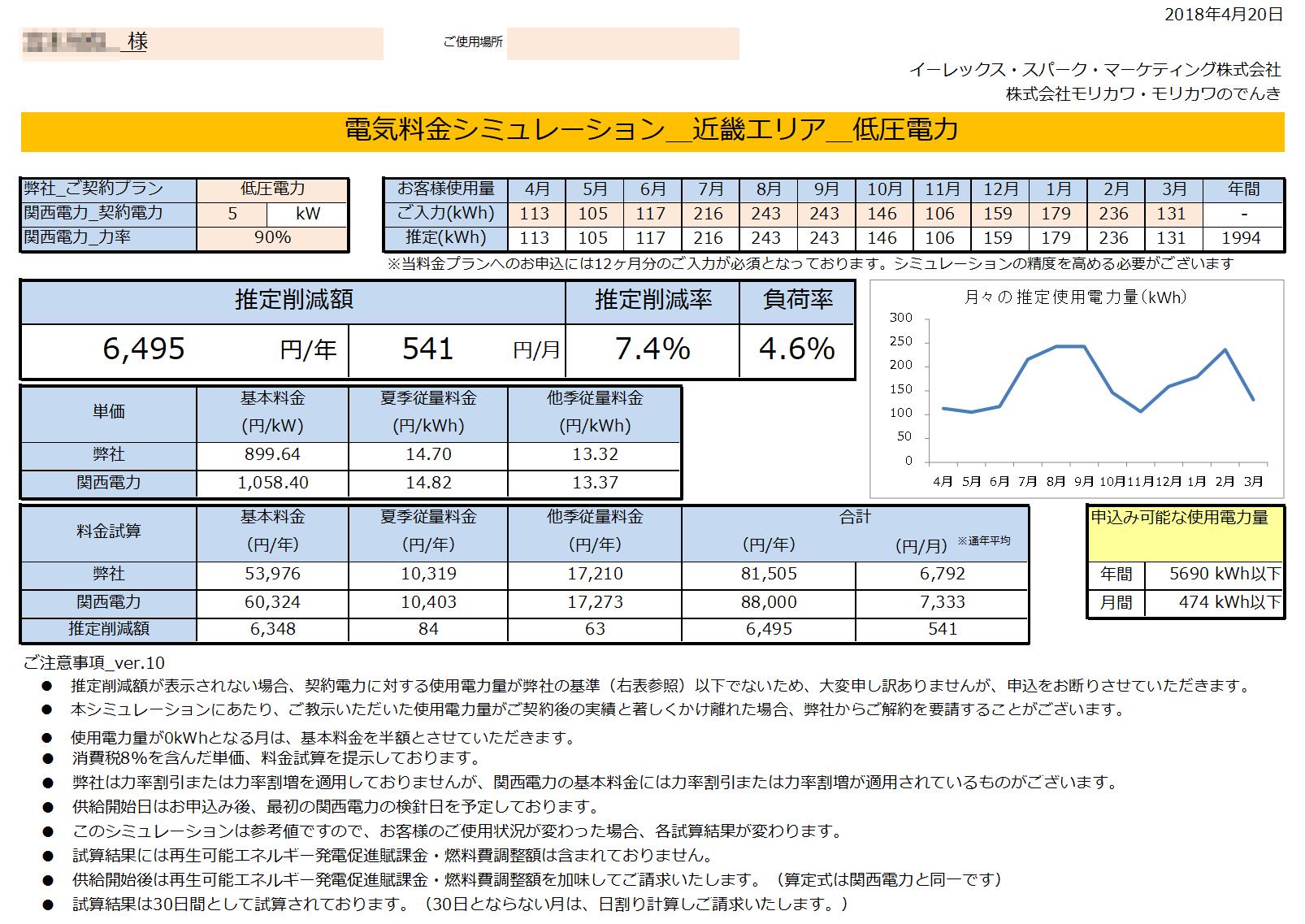 那智勝浦町M様 低圧電力 5kW契約 年間【6,495円】お得