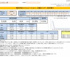 新宮市K様 低圧電力 5kW契約 年間【5,028円】お得