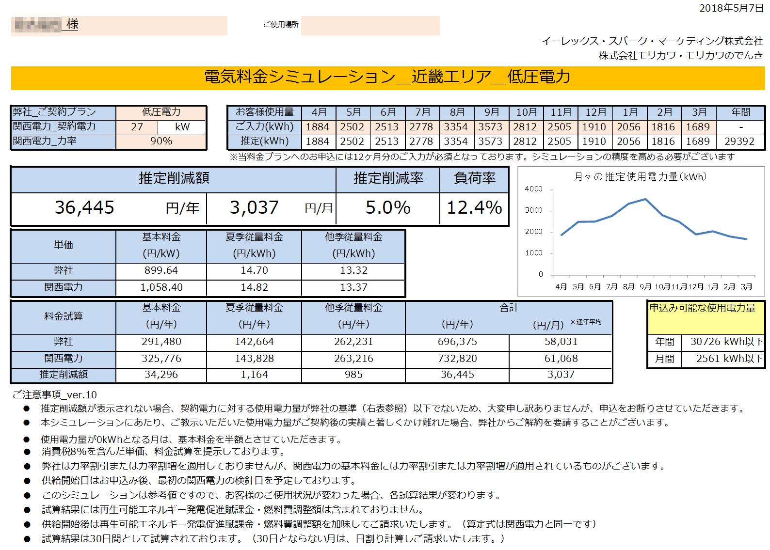 那智勝浦町S様 低圧電力 27kW契約 年間【36,445円】お得