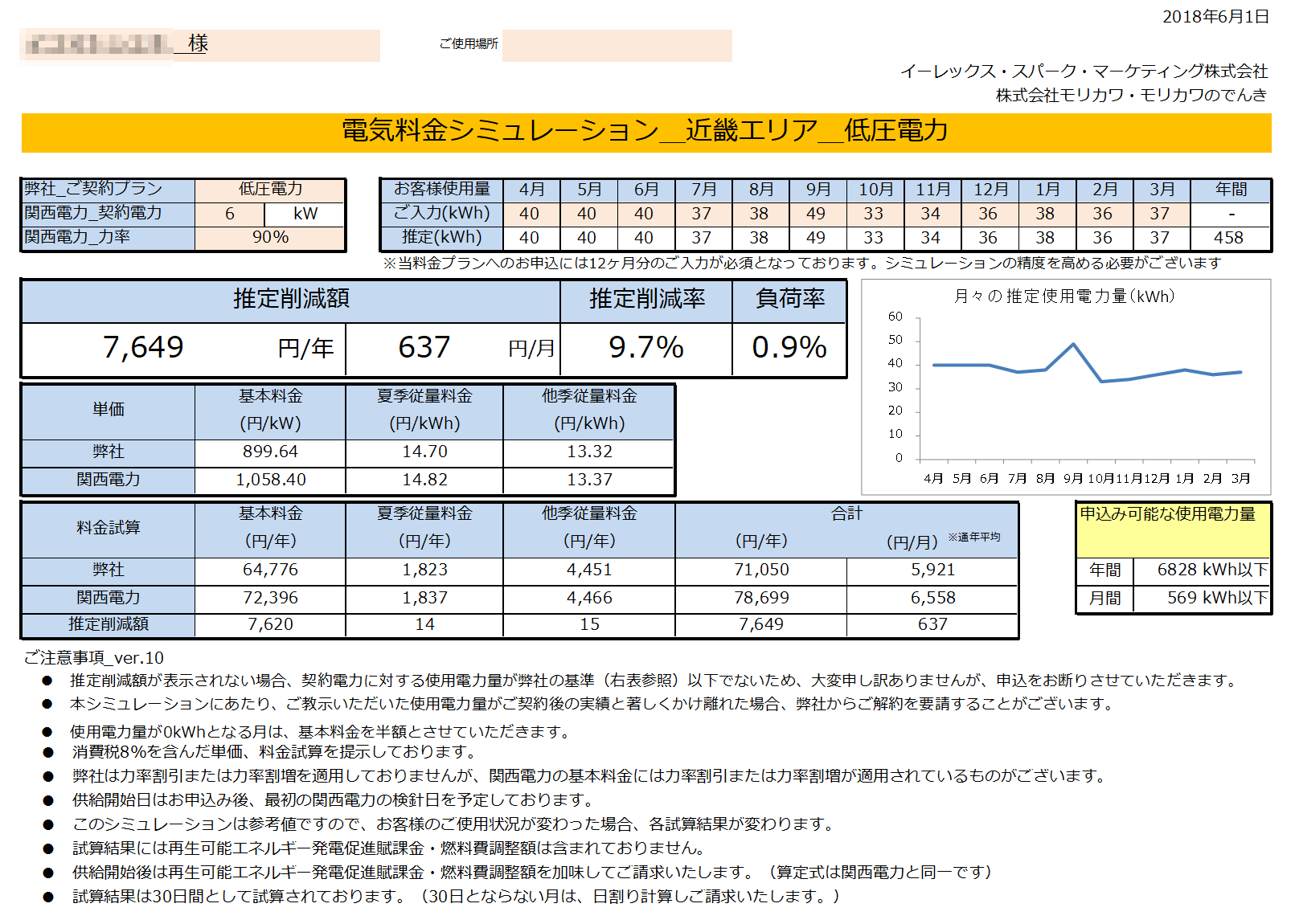 那智勝浦町S様 低圧電力 6kW契約 年間【7,649円】お得