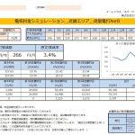 那智勝浦町K様 従量電灯A 年間【3,197円】お得