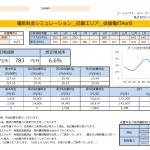 串本町S様 従量電灯A 年間【9,398円】お得