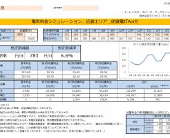 串本町 S様 従量電灯A 年間【9,398円】お得