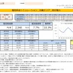 三重県R様 低圧電力 16kW契約 年間【30,480円】お得