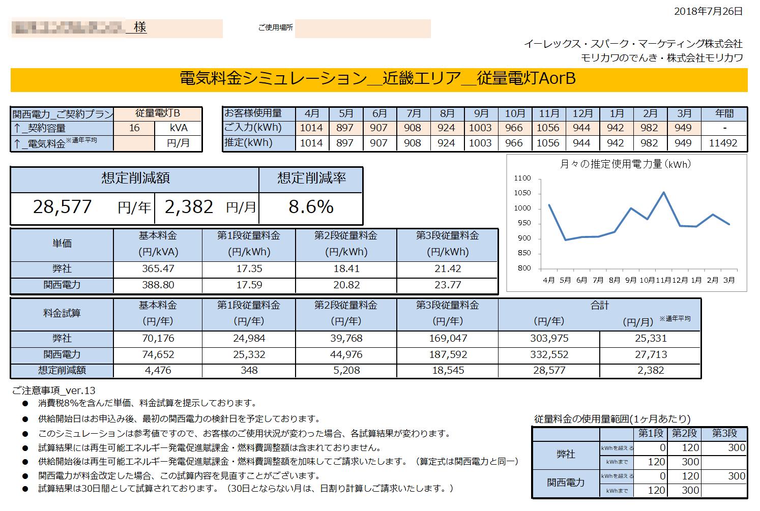 三重県K様 従量電灯B 16kVA契約 年間【28,577円】お得
