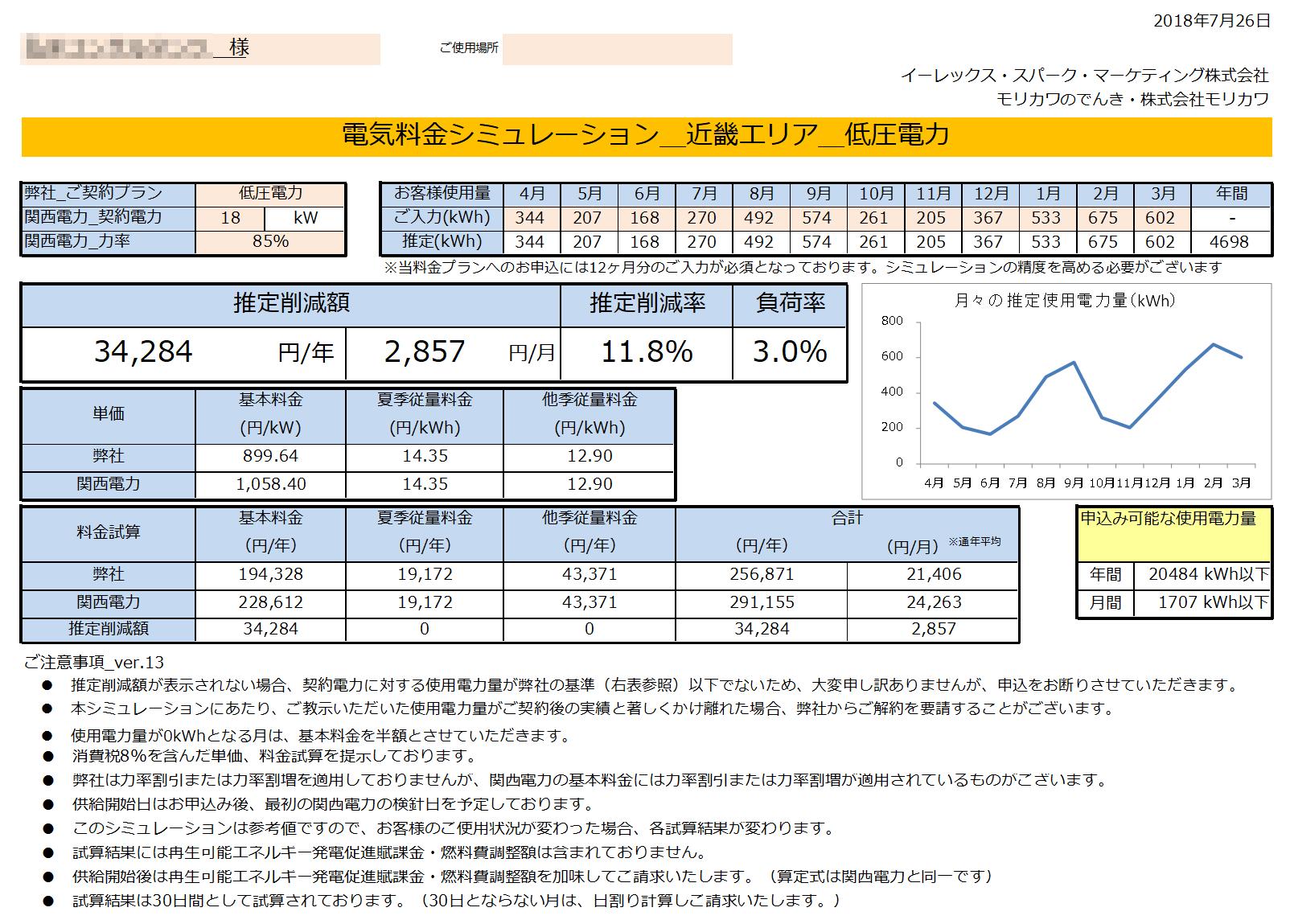 三重県K様 低圧電力 18kW契約 年間【34,284円】お得