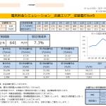 三重県R様 従量電灯B 7kVA契約 年間【7,691円】お得