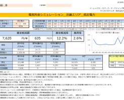 那智勝浦町K様 低圧電力 4kW契約 年間【7,620円】お得