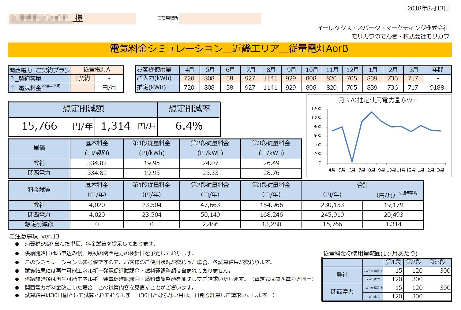 太地町S様 従量電灯A 年間【15,766円】お得