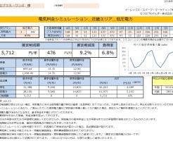 那智勝浦町P様 低圧電力 3kW契約 年間【5,712円】お得
