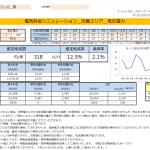 那智勝浦町P様 低圧電力 3kW契約 年間【3,816円】お得