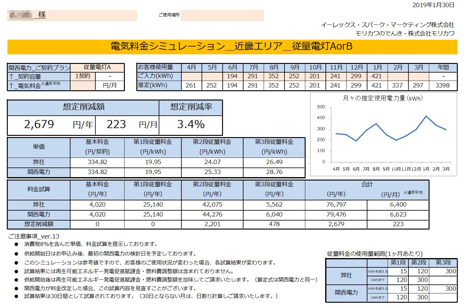 太地町M様 従量電灯A 年間【2,679円】お得