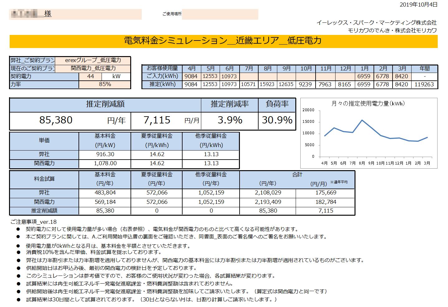 那智勝浦町K様 低圧電力 44kW契約 年間【85,380円】お得