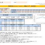 太地町T様 低圧電力 21kW契約 年間【27,168円】お得