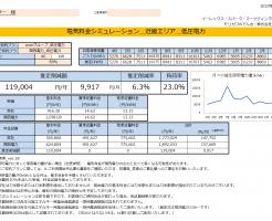 太地町S様 低圧電力 46kW契約 年間【119,004円】お得