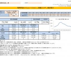 那智勝浦町K様 低圧電力 38kW契約 年間【73,740円】お得