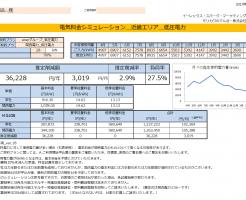 那智勝浦町N様 低圧電力 38kW契約 年間【36,228円】お得