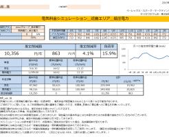 太地町K様 低圧電力 8kW契約 年間【10,356円】お得