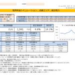 新宮市K様 低圧電力 18kW契約 年間【23,292円】お得