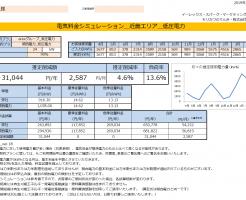 三重県紀宝町R様 低圧電力 24kW契約 年間【31,044円】お得