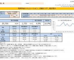 那智勝浦町M様 低圧電力 16kW契約 年間【20,700円】お得